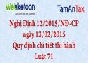 Nghị định 12/2015/NĐ-CP quy định chi tiết thi hành Luật 71 sửa đổi, bổ sung một số điều của các luật thuế