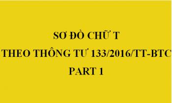 Tổng hợp sơ đồ chữ T theo Thông tư 133/2016/TT-BTC, áp dụng cho doanh nghiệp vừa và nhỏ từ 01/01/2017 (Part 1)