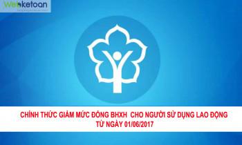 Chính thức giảm mức đóng BHXH cho người sử dụng lao động từ ngày 01/06/2017