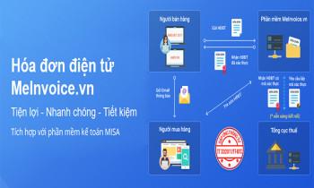 Hóa đơn điện tử MeInvoice.VN đã sẵn sàng trên Phần mềm kế toán MISA SME.NET 2017