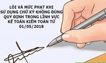 """11 lỗi về """"chữ ký""""sẽ bị phạt từ mức cảnh cáo đến 30 triệu đồng từ ngày 01/5/2018"""