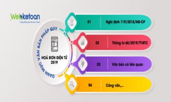 Danh mục văn bản pháp quy về hóa đơn điện tử 2019