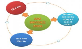 SAS Invoice 2020 – Phần mềm kế toán 3 trong 1 dành riêng cho doanh nghiệp vừa và nhỏ